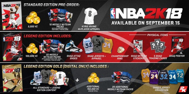 nba2k18edtions